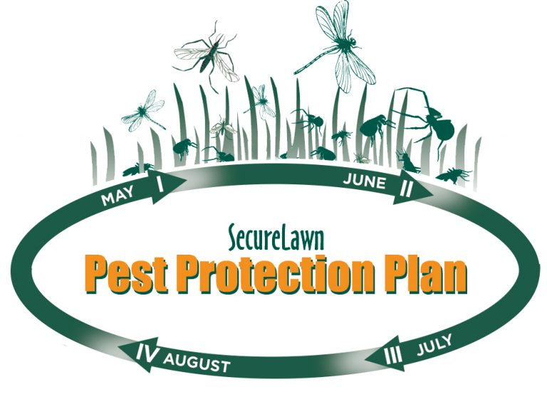 securelawnpestprotection